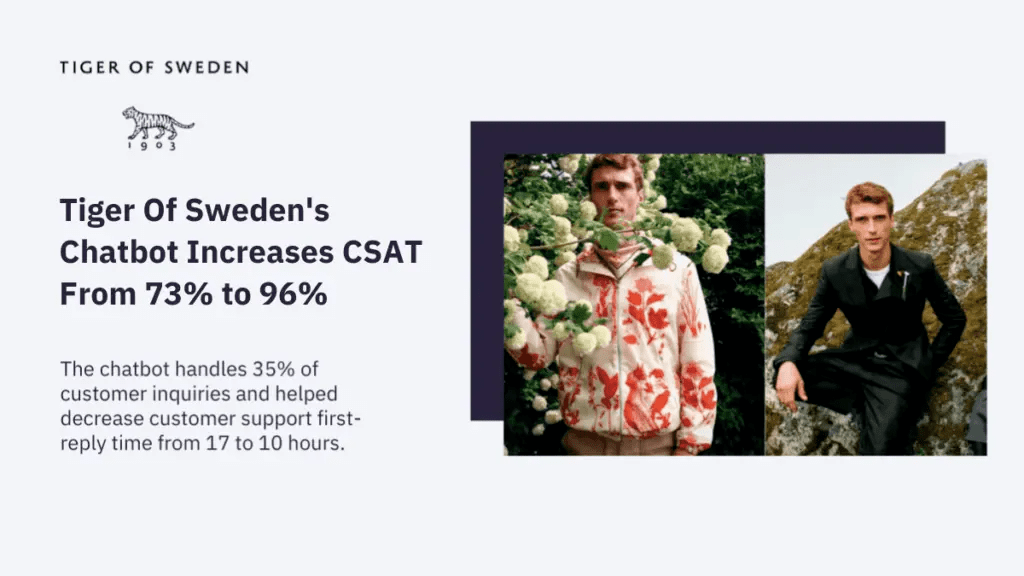 A screenshot of Certainly's Customer Stories page, a case study of Tiger of Sweden.