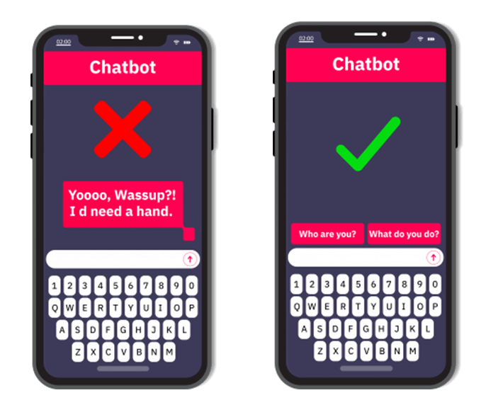 Two phones depicting different responses from a chatbot to a customer.