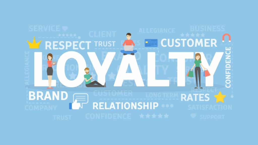 Infographic showing the aspects of customer loyalty for ensuring superior customer service.